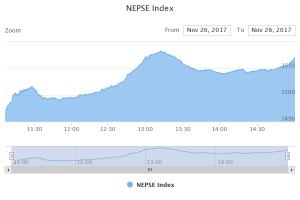 1049441490nepse-chart