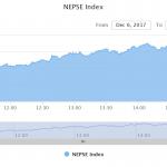1639494245nepse-chart-20