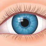 scleral-lens-in-eye-1200x630